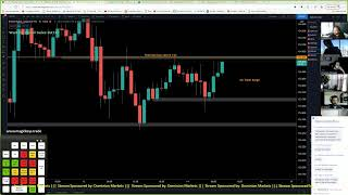 Live Forex Trading  NY Session 14th May 2021
