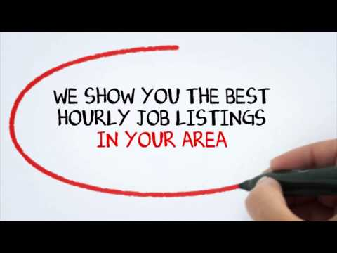 How Hiretiger Works | Find Or Post A Job In Knoxville