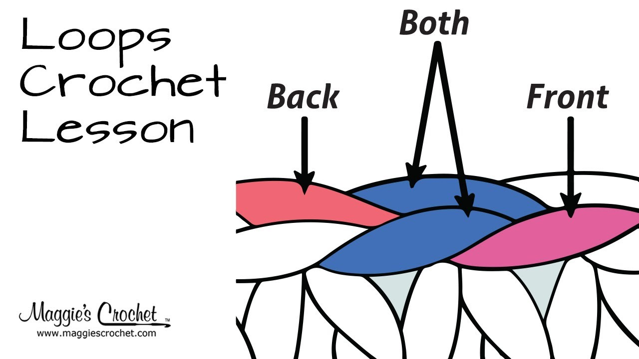 Crochet Basics: Work in Back or Front Loop Lesson - Right Handed