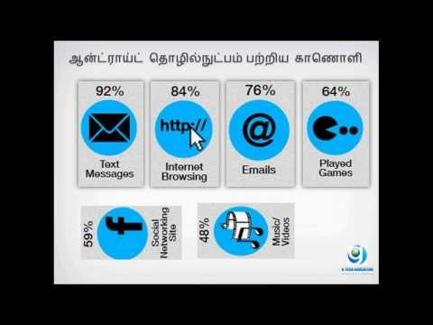 About Android Technology, History, Android OS Version & etc... in Alai FM - Part 1 : Gopinath