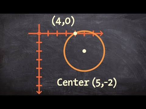 Write the equation of a circle given the center and a point it passes through