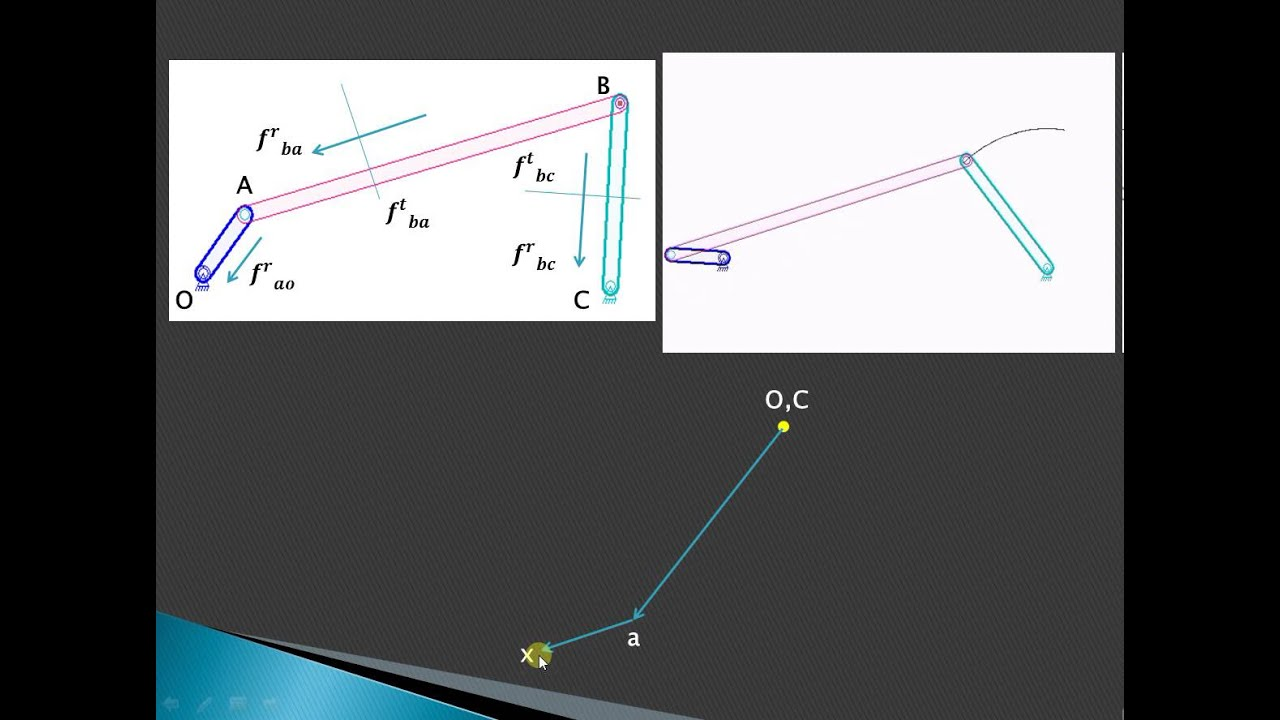 How to draw acceleration diagram using relative velocity method how to draw acceleration diagram using relative velocity method four bar mechanism ccuart Images