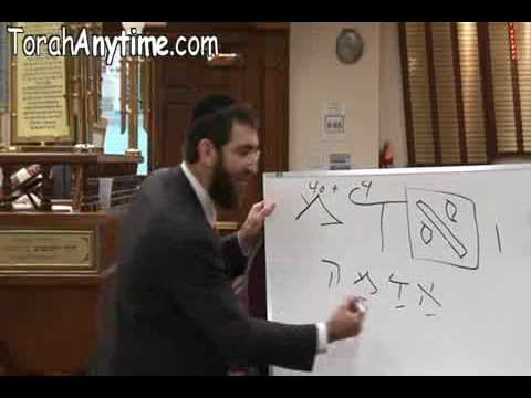 hebrew letters - the DNA of creation part 3