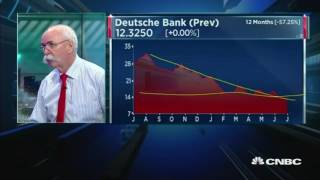 Deutsche Bank Not World's Most Dangerous Stock - 1 Jul 16  | Gazunda