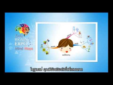 Introduction Enfa Brain Expo Mind Maps