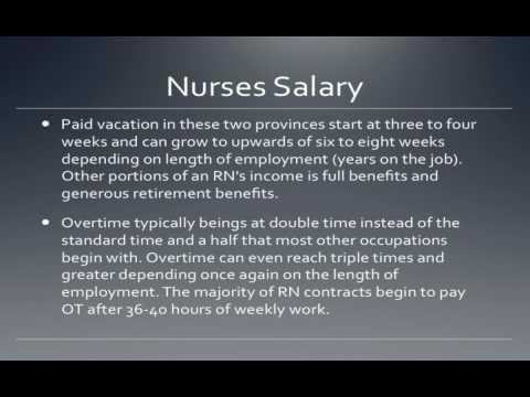 Average Canadian Nursing Salary | Nurses Salary