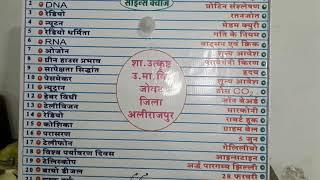 Science quiz model in jobat district alirajpur