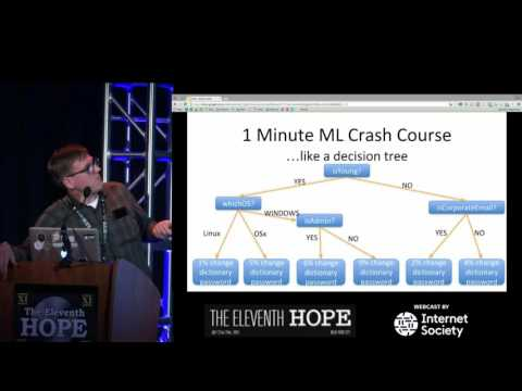 "The Eleventh HOPE (2016): ""Hacking Machine Learning Algorithms"""