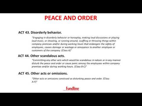 Fundline Finance Corporation - Punishable Acts or Omissions
