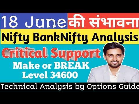 18th June Nifty U0026 Bank Nifty Live Analysis | Nifty Tomorrow Options Guide