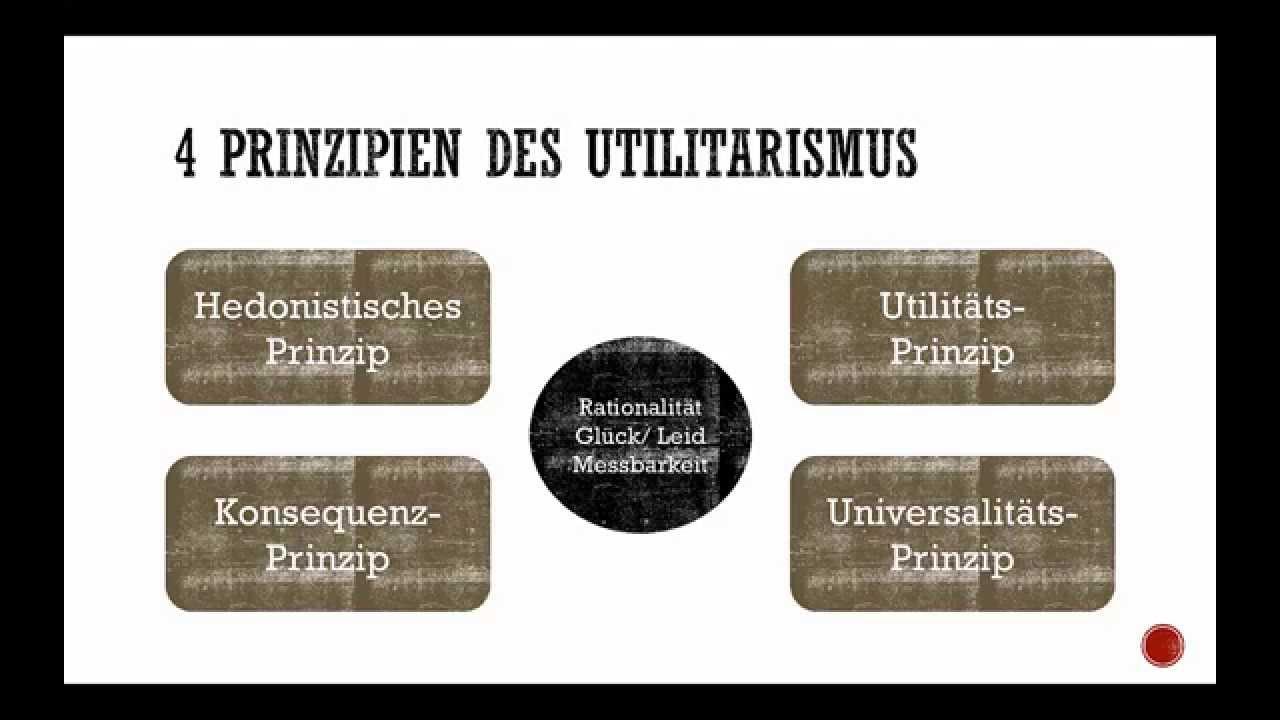 Ethische Modelle Der Utilitarismus Youtube