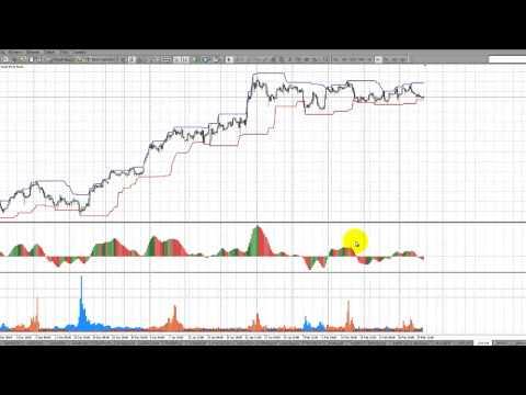 Аналитический обзор Форекс и Фондового рынка на 26.02.2015