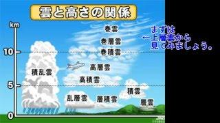 世界気象機関(WMO)が分類している「十種雲形」について解説しています。