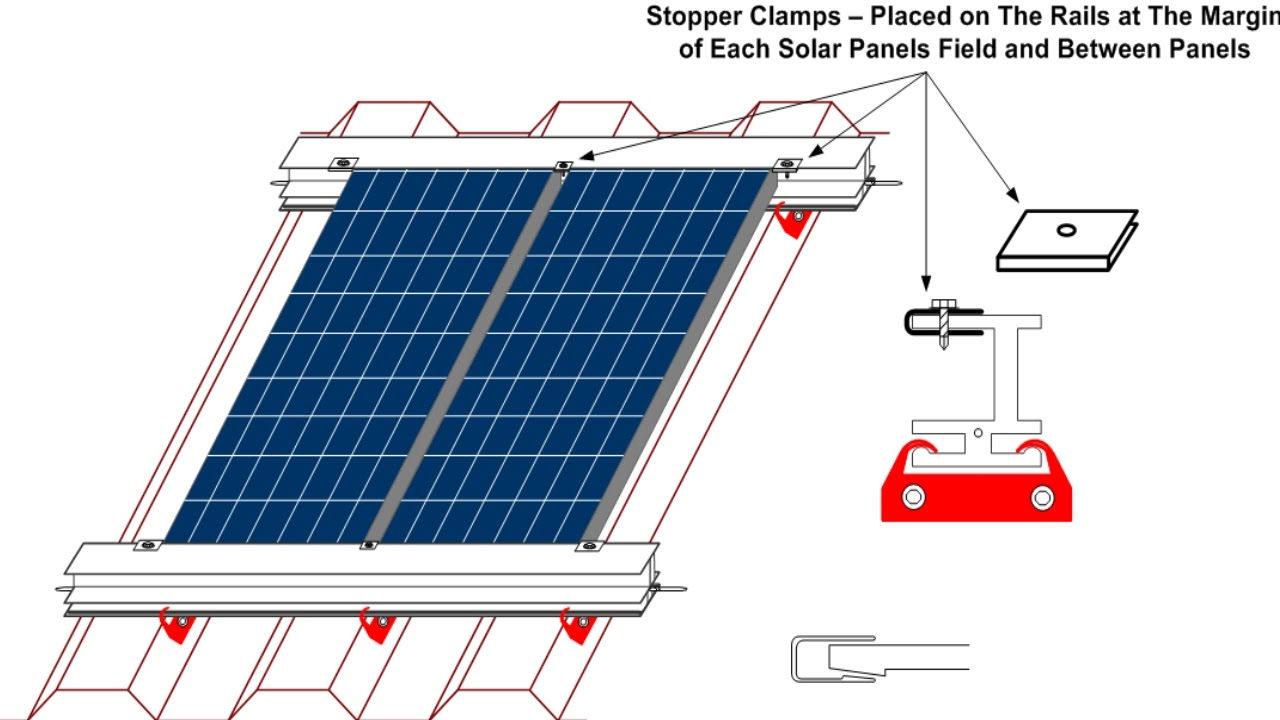 How to install a solar system - Solar System Smart How To Install Solar Panels
