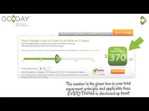 Payday Loans - How To Apply