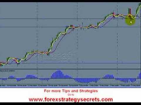 Forex factory cost averaging
