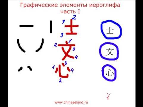 как правильно считать черты у иероглифов отправляются