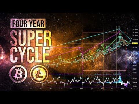 Bitcoin & Litecoin Four Year Halving Super Cycle