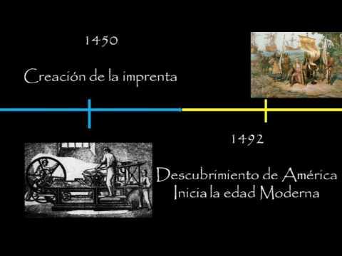 Linea del Tiempo de la Historia de la Educación