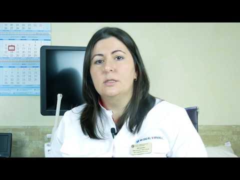 Гормоны щитовидной железы, анализы на гормоны