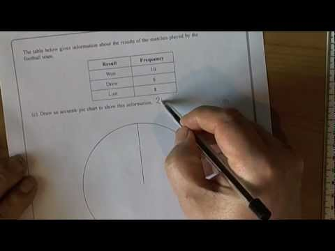 Drawing a Pie Chart - Unit 1 GCSE Mathematics Exam Revision