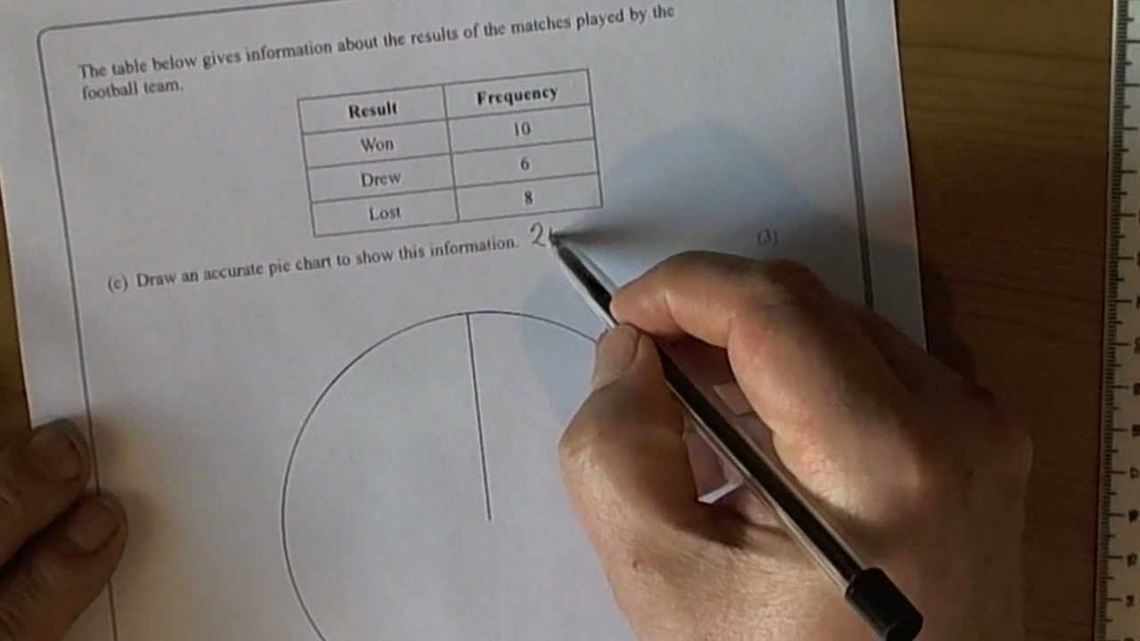 Drawing A Pie Chart Unit 1 Gcse Mathematics Exam Revision Youtube