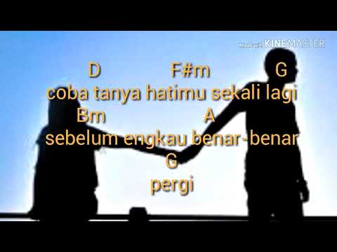 FIERSA BESARI-APRIL (Lyrick & Chord Guitar)