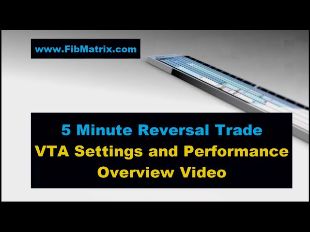 Reversal Trade Settings Overview | FibMatrix VTA Fully Automated Forex Trading Software Results