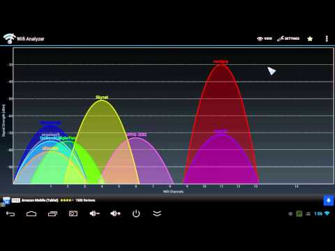 Minix NEO X7 RK3188 Quad Core Bluetooth Android 4.2.2 Mircast TV Box