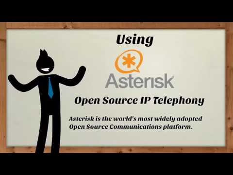 Asterisk : Open Source IP Telephony