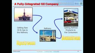 Lesson 1 -  Focus of the Petroleum Industry