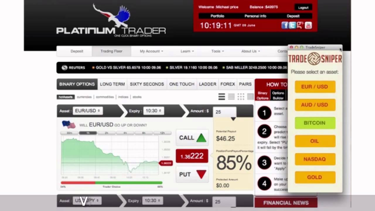 Binary options sniper