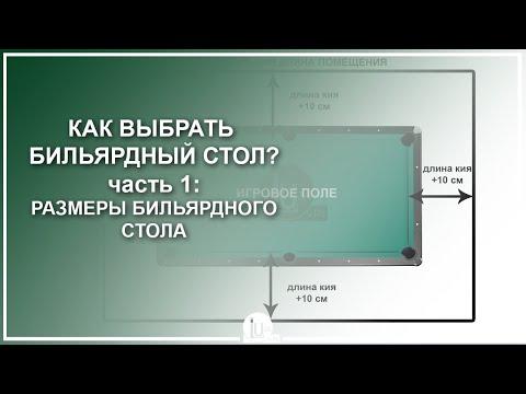 Как выбрать бильярдный стол? - Часть 1: Размеры бильярдного стола - Luza.ru