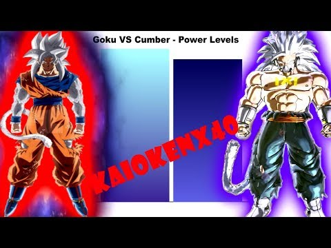 MUI SSJ4 Goku (KaiokenX40) VS MUI Cumber | Power Levels