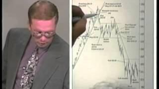 Ken Seehusen: Chart Patterns that Provide Ideal Trade Location