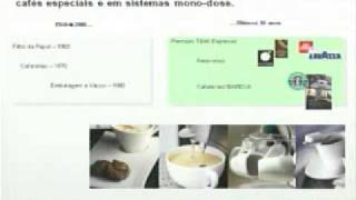 Palestra Ricardo Souza Diretor De Marketing Sara Lee Brasil #agrocafe2011