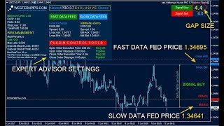 What is arbitrage? Live Forex Quotes: currency arbitrage example  in foreign exchange market