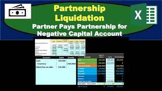 50 Partnership Liquidation Partner Pays Partnership for Negative Capital Account