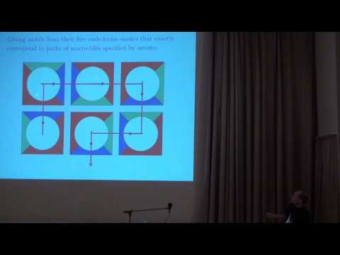 Snakes and Cellular Automata: Reductions and Inseparability Results |  Jarkko Kari | СПб АУ