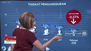 Rapor 4 Tahun Ekonomi Jokowi-JK