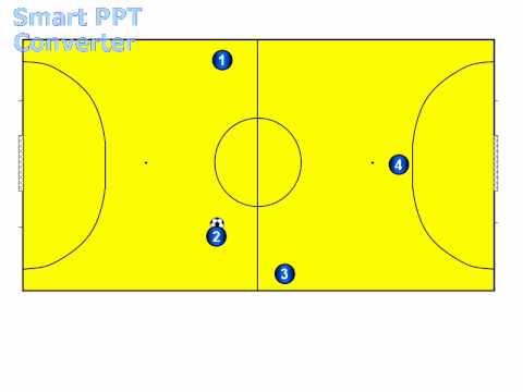 FUTSAL - MOVIMENTO OFFENSIVO 3-1 - SCHEMA - ROTAZIONE - PISADA - PIVOT.mp4