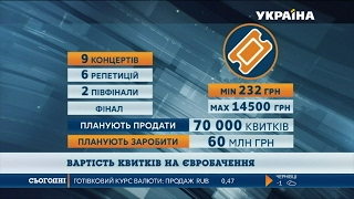 видео Найдешевші квитки в Португалію   Дешеві авіаквитки онлайн Perelit.com.ua