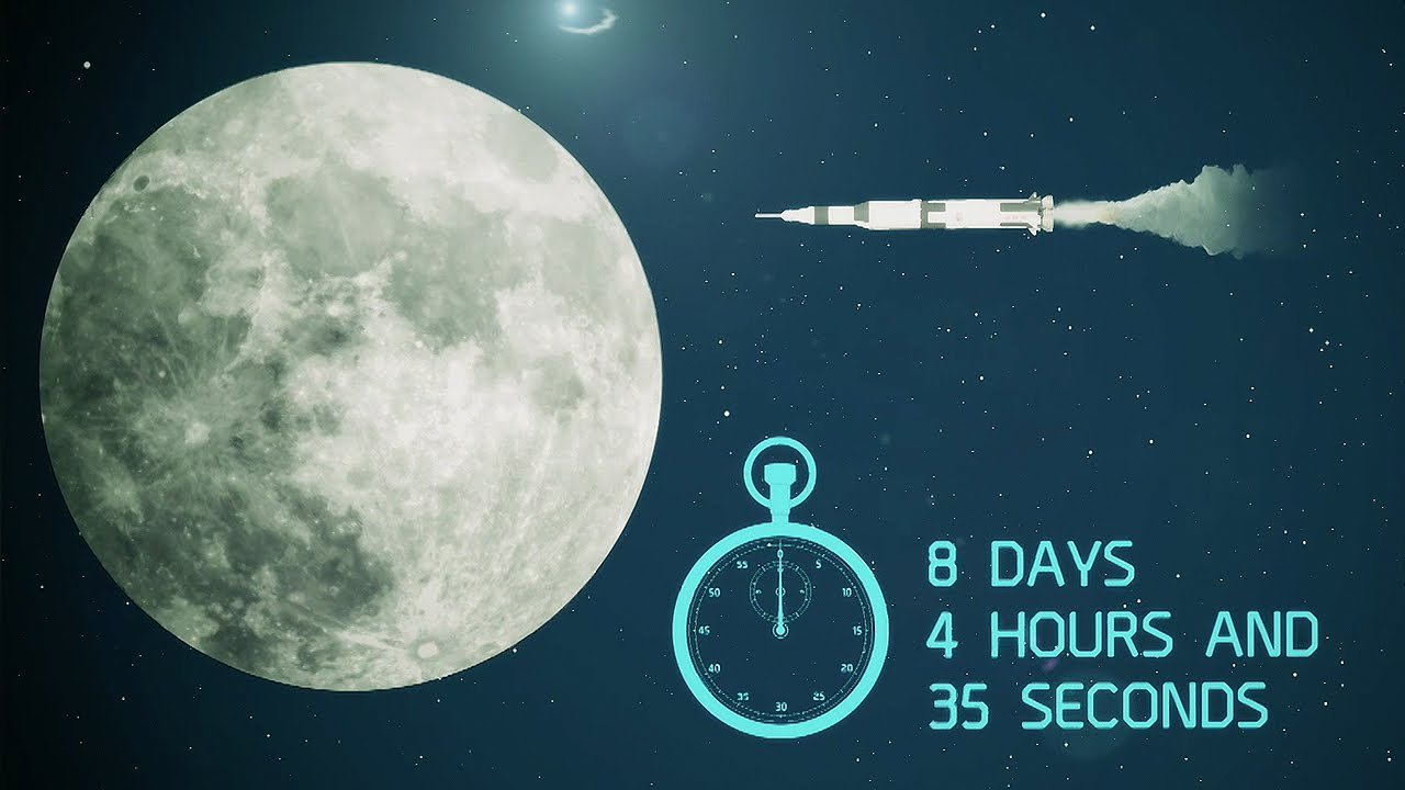 Awesome Apollo 11 Facts | Dara Ó Briain's Science Club ...