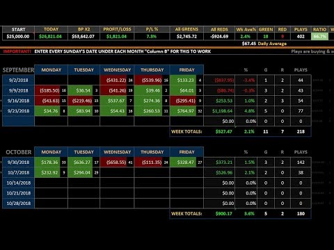 Ultimate Day Trading Stock Market Excel Spreadsheet Tracker Download