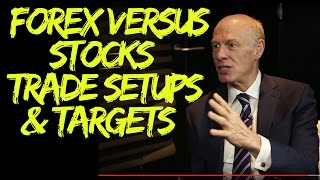 Forex versus Stocks: Trade Setups, Targets & Stop Loss Placements using the ATR