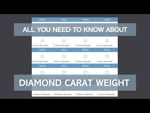 Diamond Carat Weight Guide With Diameter Size Chart