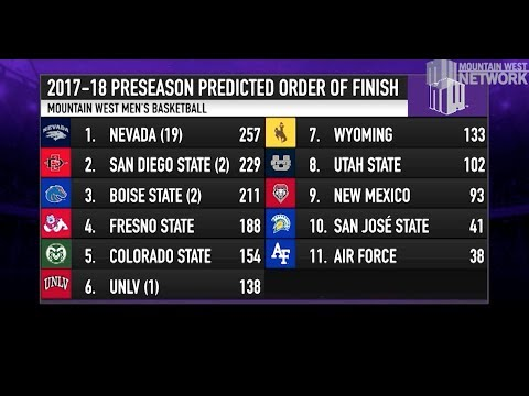 2017-2018 Mountain West Men's Basketball Preseason Predicted Order of Finish and Superlative Awards