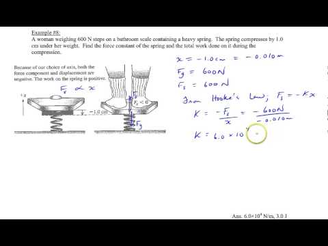 Chapter 6, Example #8 (Work done by a spring scale)