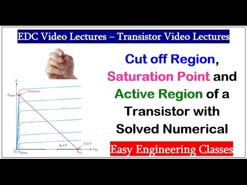 Cut off Region, Saturation Point and Active Region of a Transistor with Solved Numerical in Hindi