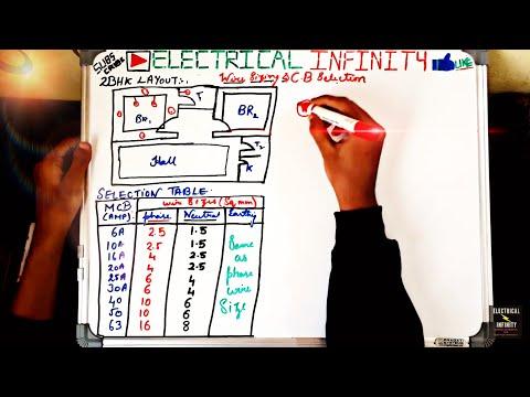 Wire Size Calculation & Circuit breaker selection | How to calculate wire size | Wire size chart. thumbnail